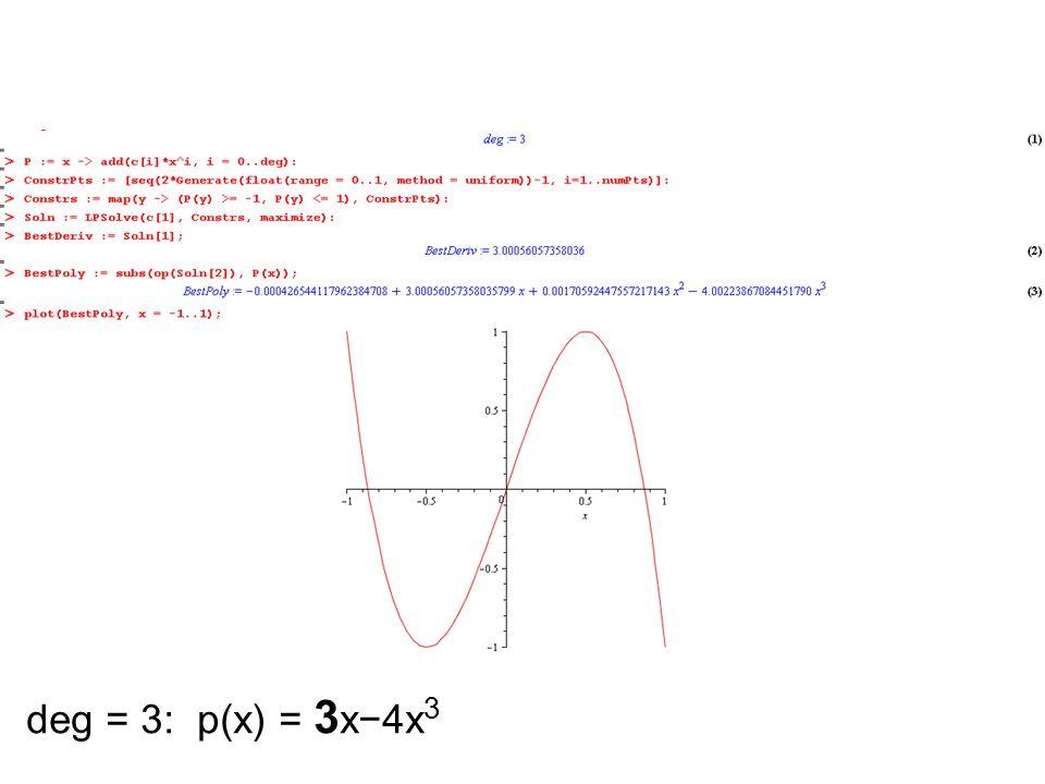 deg = 3: p(x) = 3x−4x3