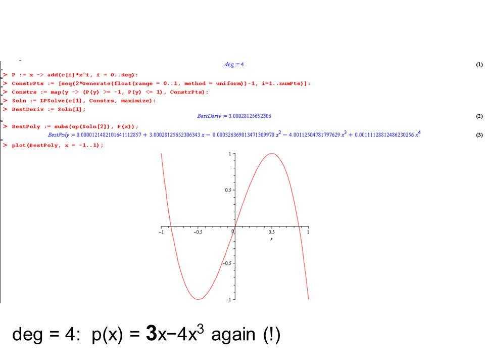 deg = 4: p(x) = 3x−4x3 again (!)