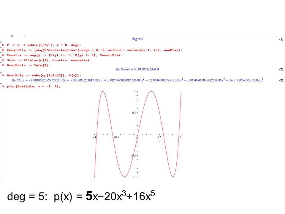 deg = 5: p(x) = 5x−20x3+16x5