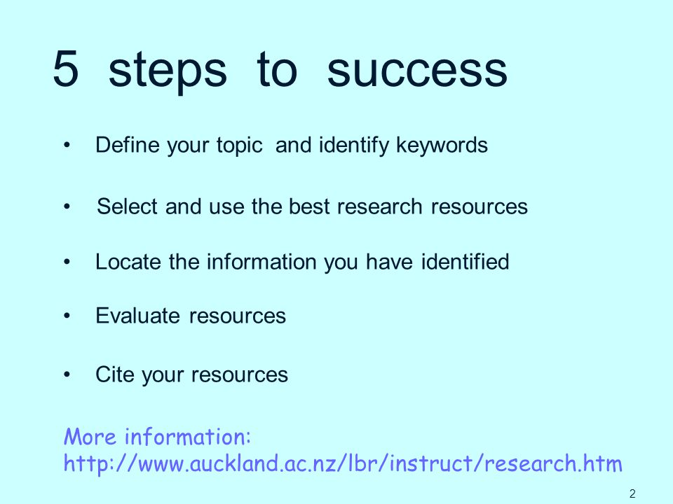 5 steps to success Define your topic and identify keywords