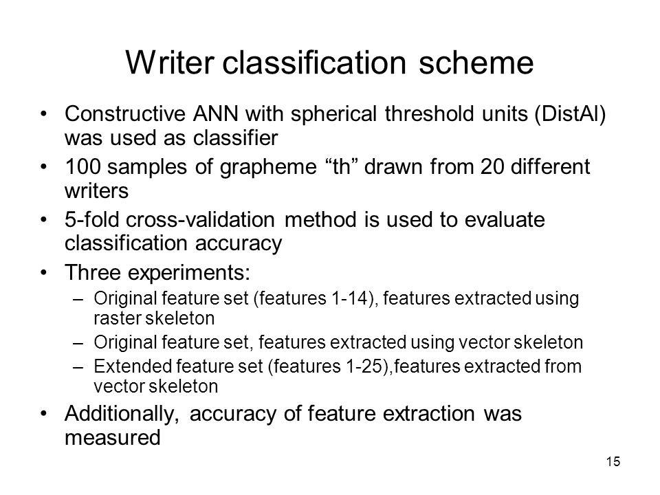 Writer classification scheme