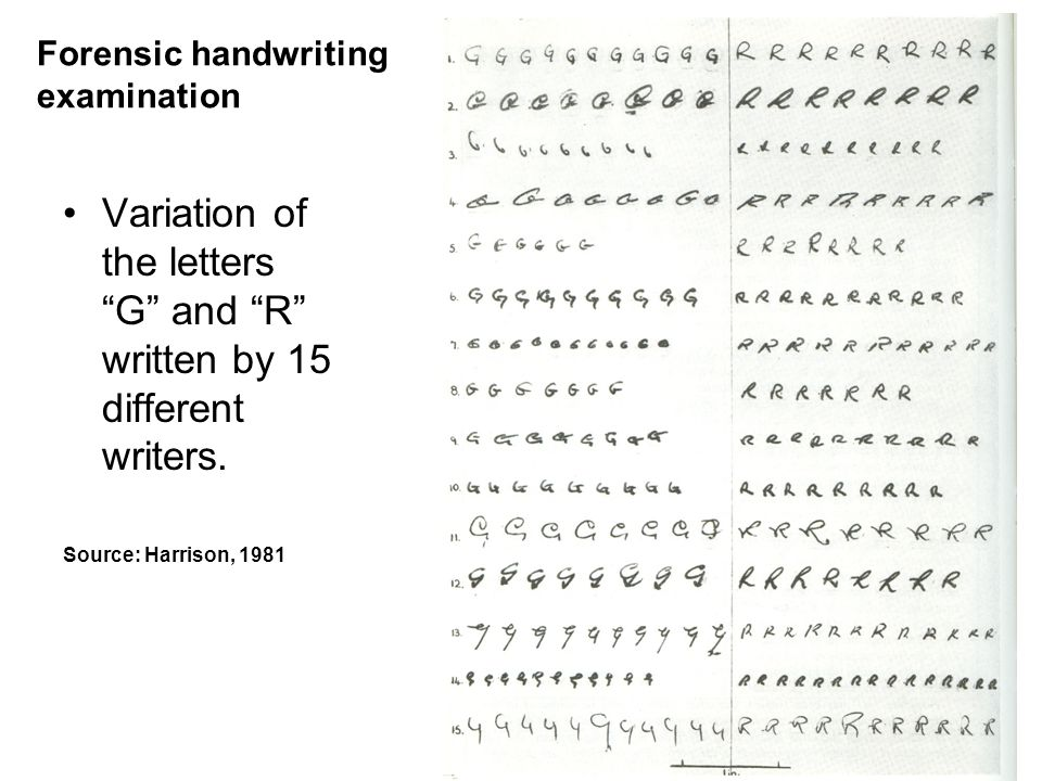 Variation of the letters G and R written by 15 different writers.