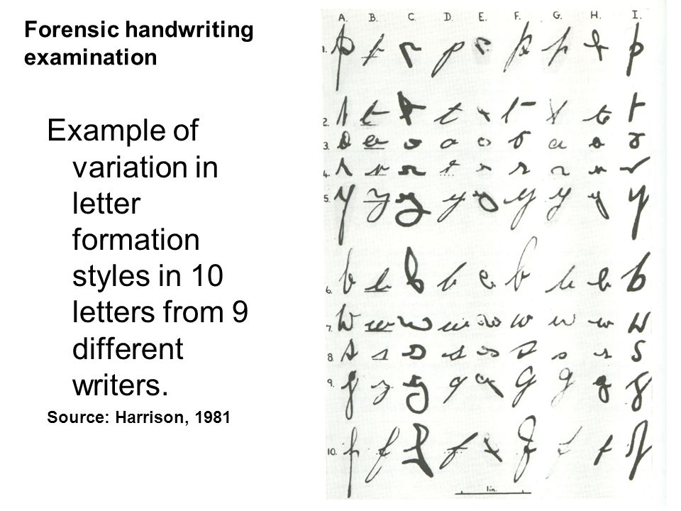 Forensic handwriting examination. Example of variation in letter formation styles in 10 letters from 9 different writers.