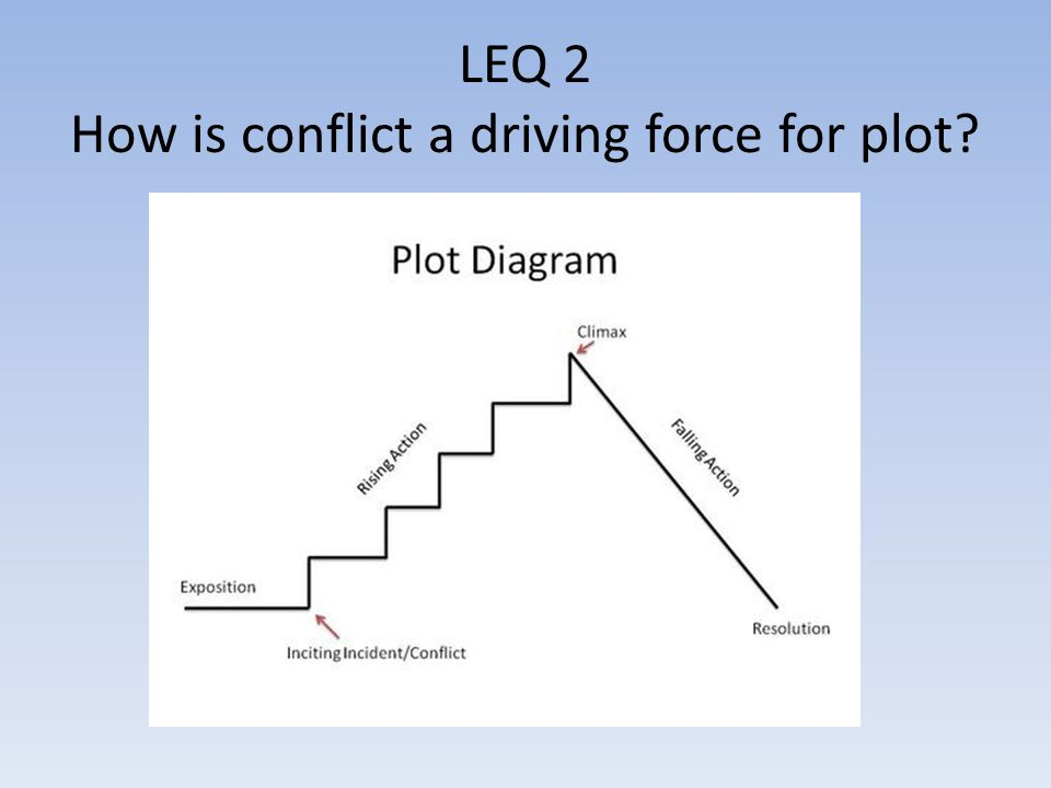 LEQ 2 How is conflict a driving force for plot