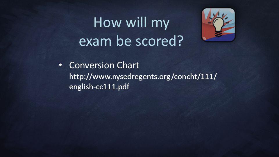 How will my exam be scored