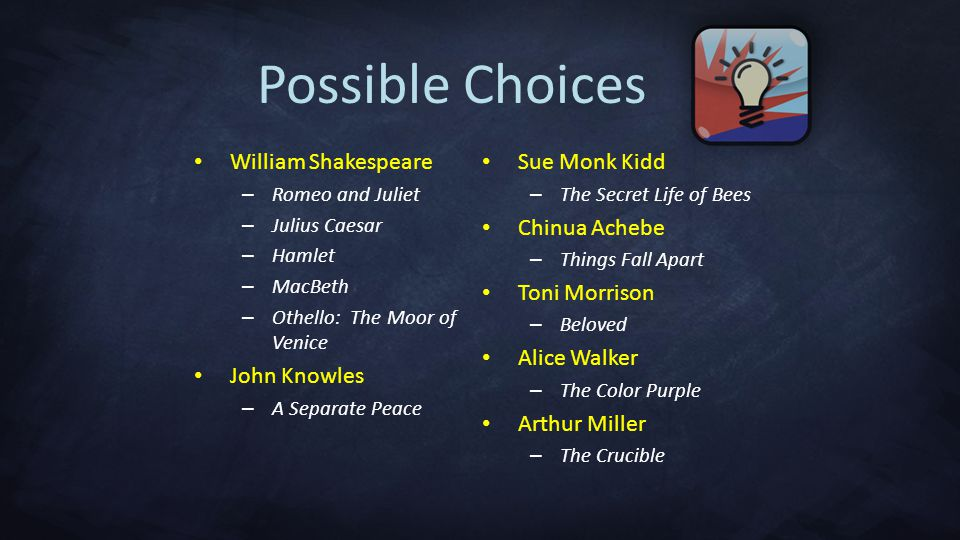Possible Choices William Shakespeare John Knowles Sue Monk Kidd