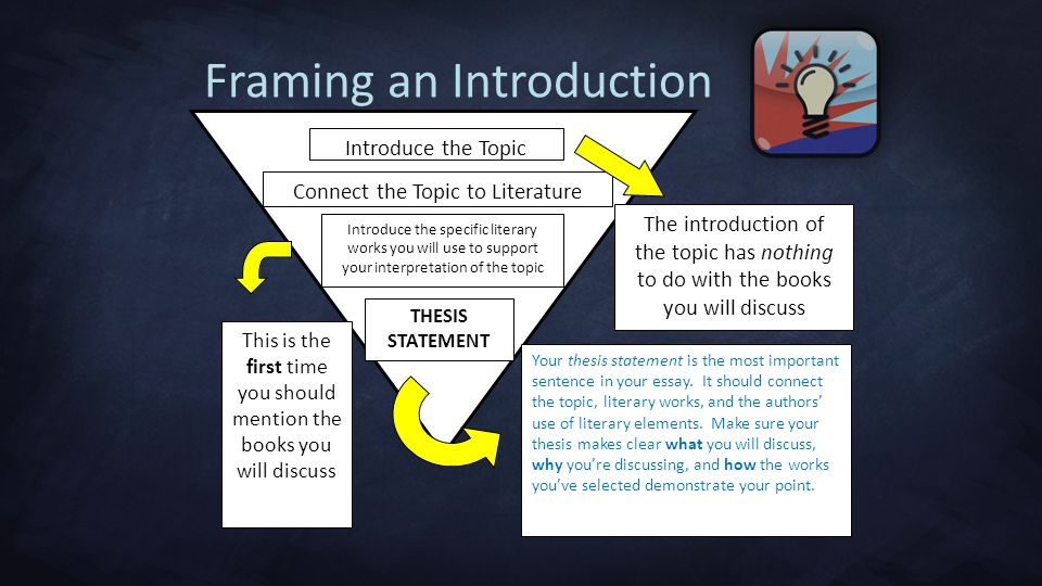 Framing an Introduction