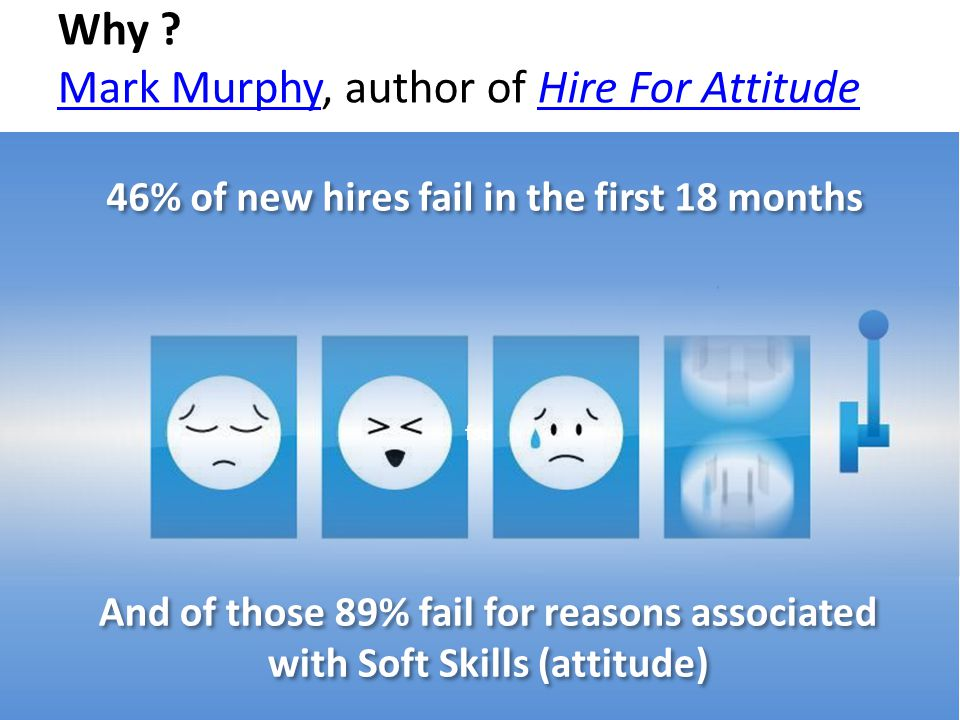 Why Mark Murphy, author of Hire For Attitude