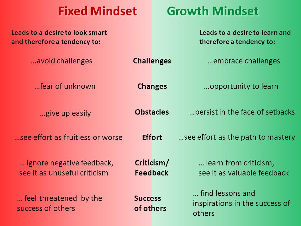Fixed Mindset Growth Mindset …avoid challenges Challenges