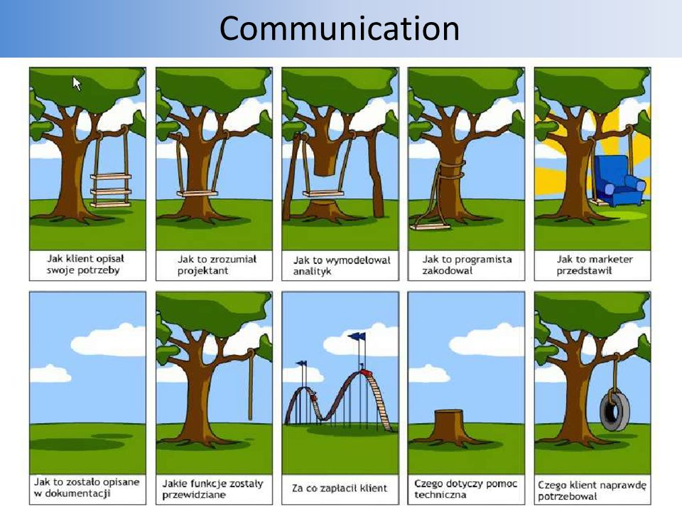 Communication Meetings, presentations, reports, even emails – all of these are day-to-day activities that require solid communication skills.