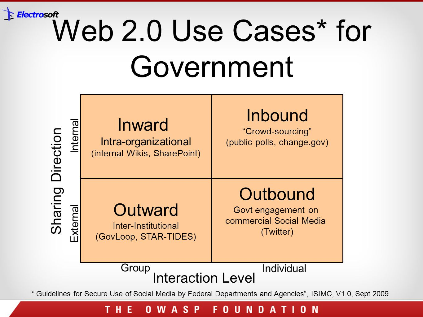 Web 2.0 Use Cases* for Government