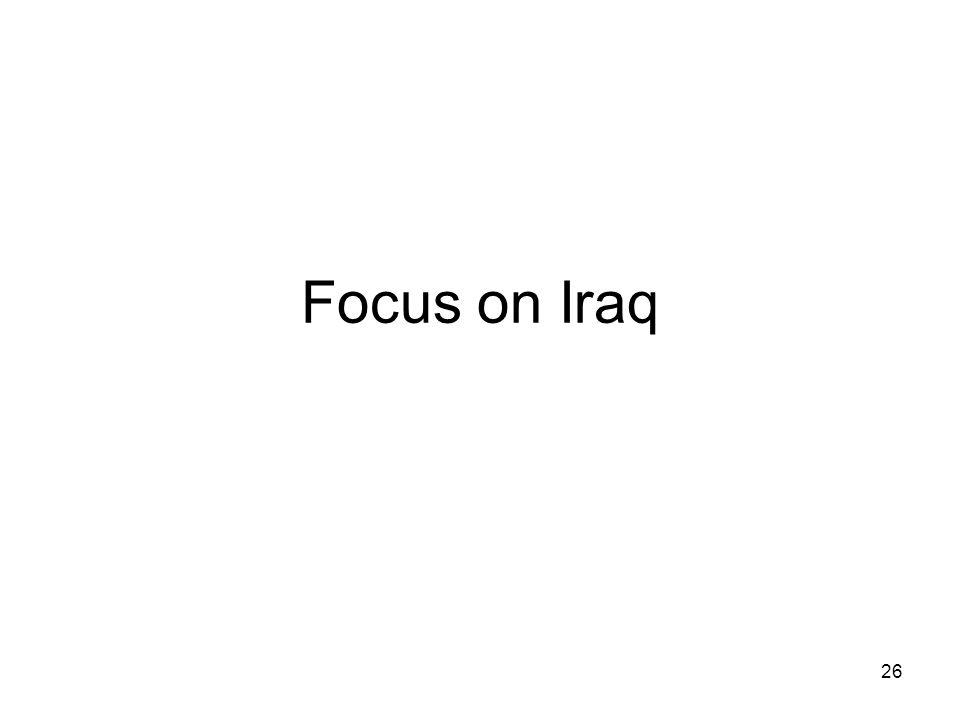 Focus on Iraq
