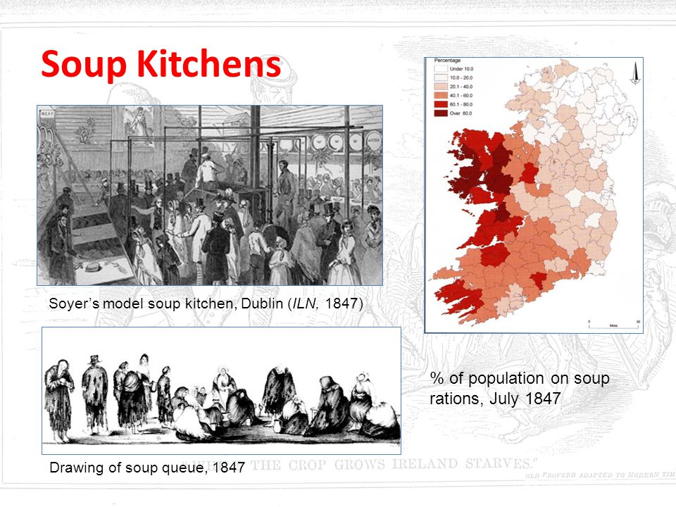 Irish Soup Kitchens Dublin