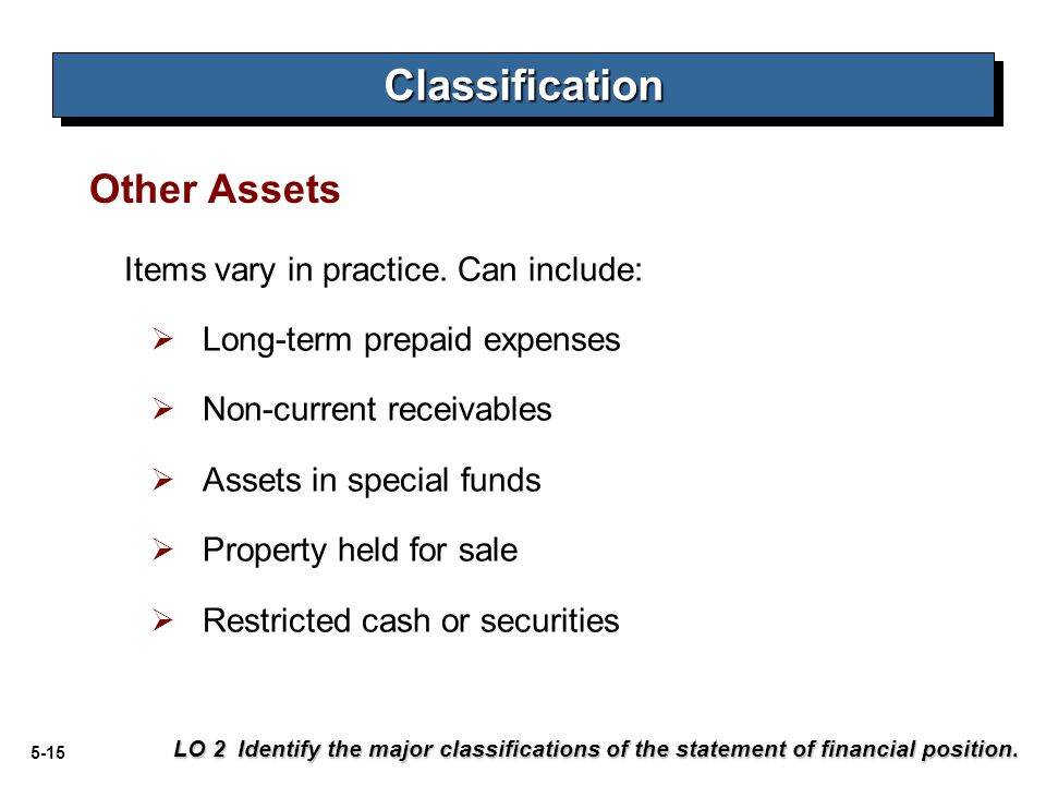 Classification Other Assets Items vary in practice. Can include: