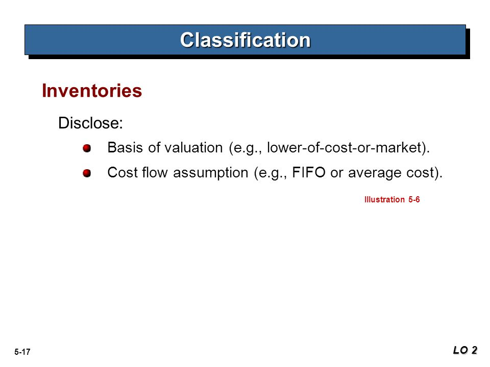 Classification Inventories Disclose: