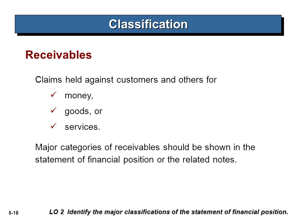 Classification Receivables