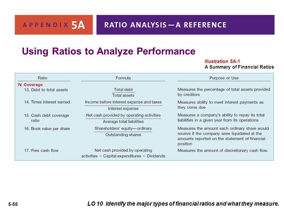 Using Ratios to Analyze Performance