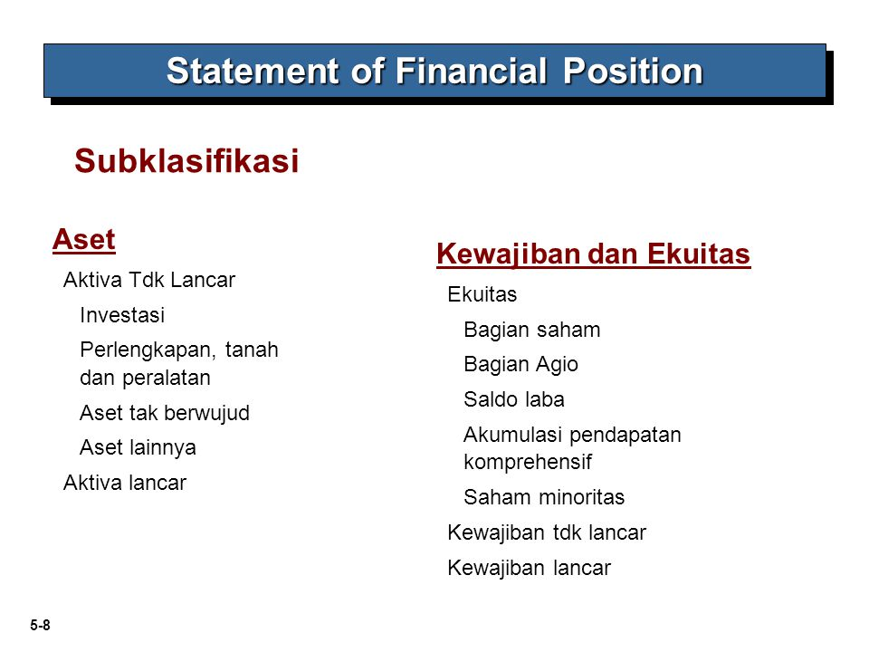 Statement of Financial Position