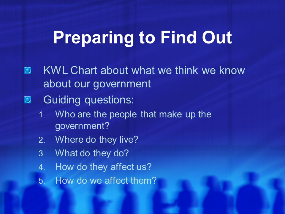Preparing to Find Out KWL Chart about what we think we know about our government. Guiding questions: