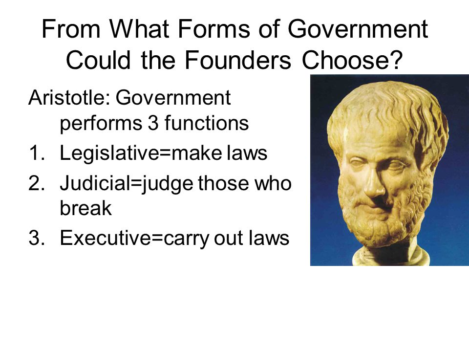 From What Forms of Government Could the Founders Choose