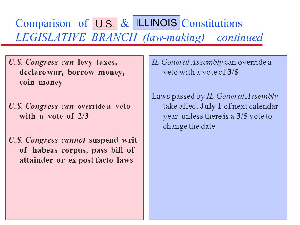 Comparison of U.S. & Illinois Constitutions LEGISLATIVE BRANCH (law-making) continued