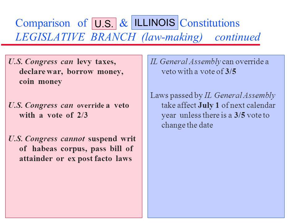 Comparison of U.S. & Illinois Constitutions LEGISLATIVE BRANCH (law-making) continued