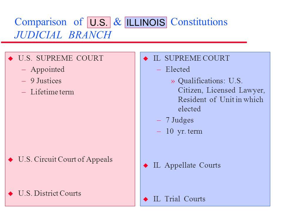 Comparison of U.S. & Illinois Constitutions JUDICIAL BRANCH