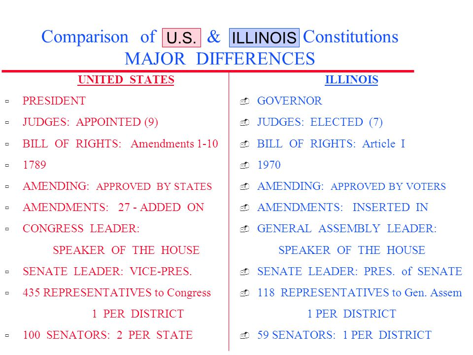 Comparison of U.S. & Illinois Constitutions MAJOR DIFFERENCES