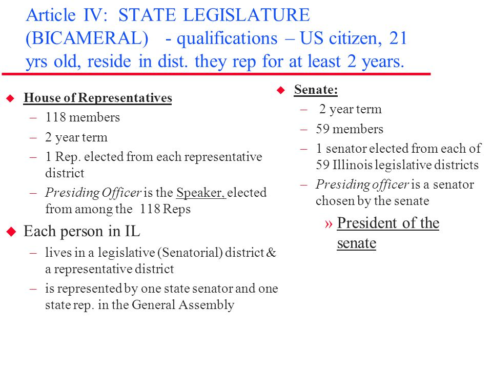 ILLINOIS STATE GOVERNMENT Article IV: STATE LEGISLATURE (BICAMERAL) - qualifications – US citizen, 21 yrs old, reside in dist. they rep for at least 2 years.
