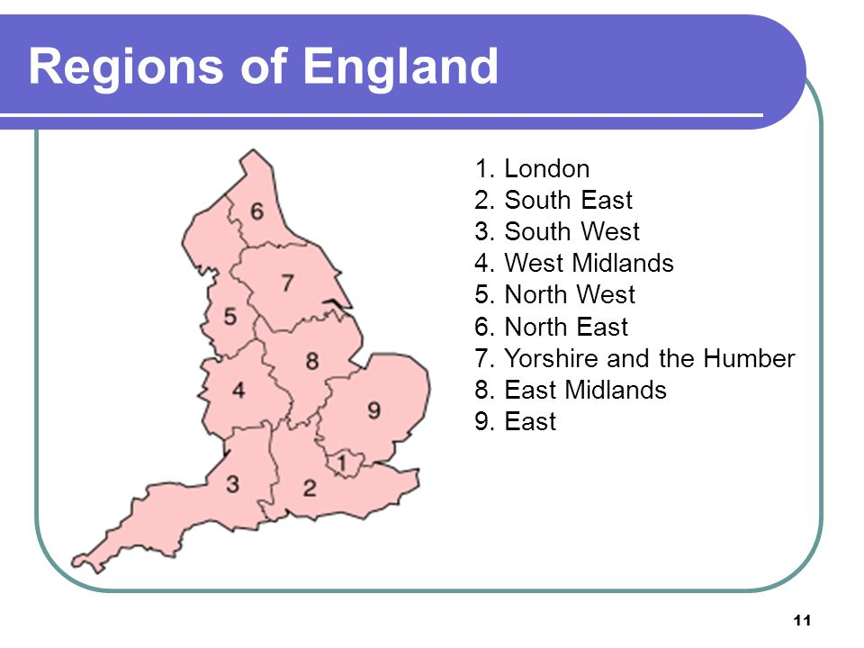 Regions of England London South East South West West Midlands