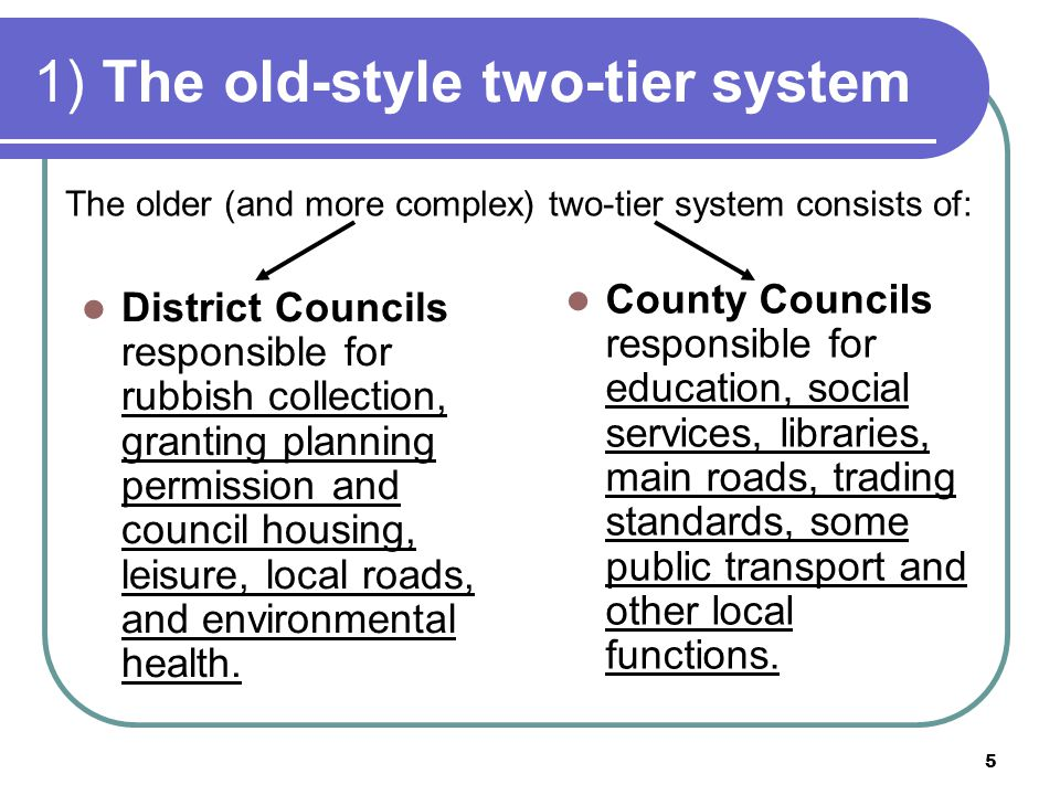 1) The old-style two-tier system