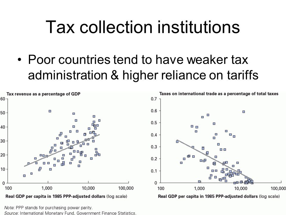 Tax collection institutions