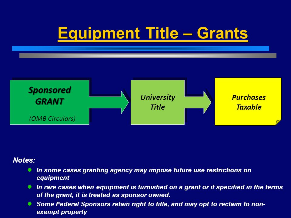 Equipment Title – Grants