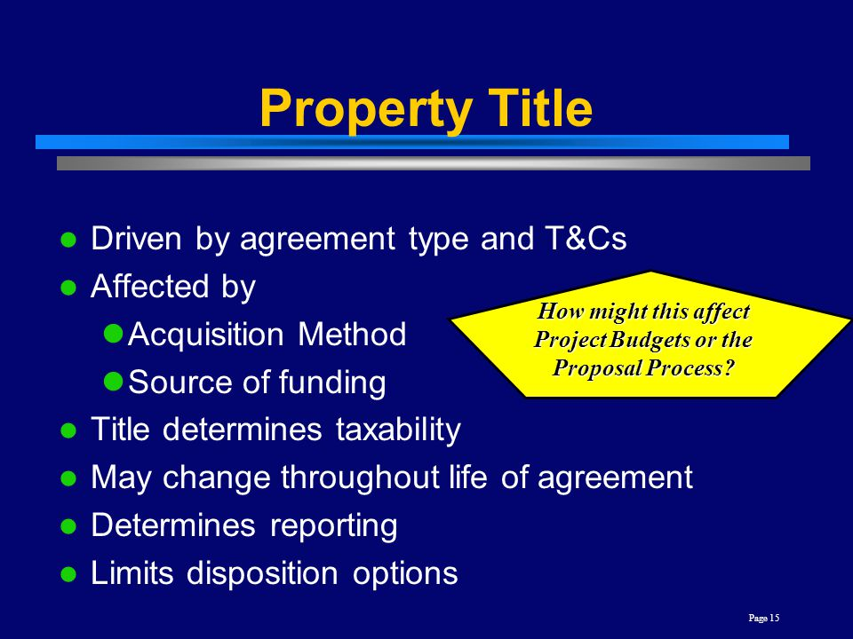 Property Title Driven by agreement type and T&Cs Affected by