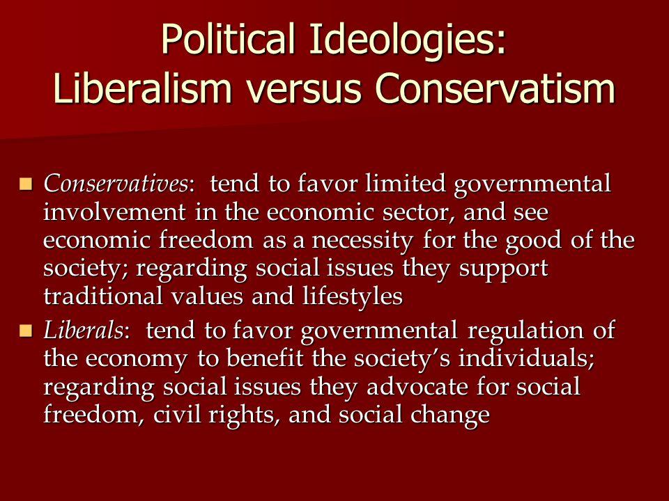 Political Ideologies: Liberalism versus Conservatism