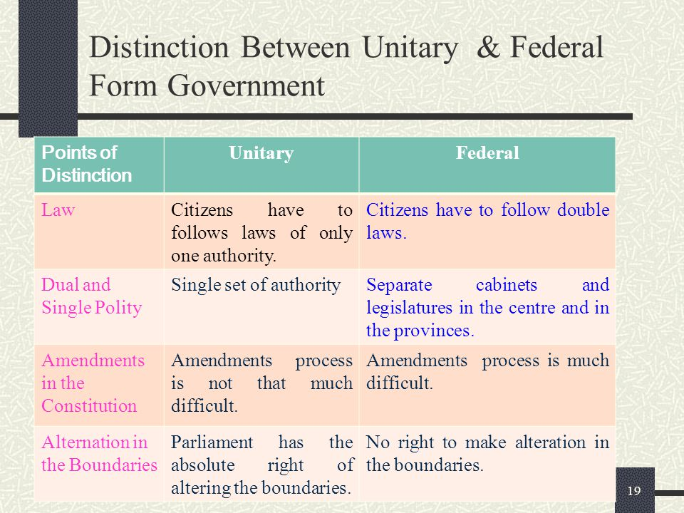 Distinction Between Unitary & Federal Form Government