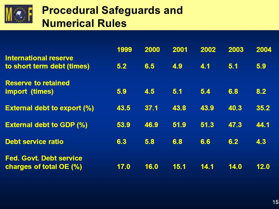 Procedural Safeguards and Numerical Rules