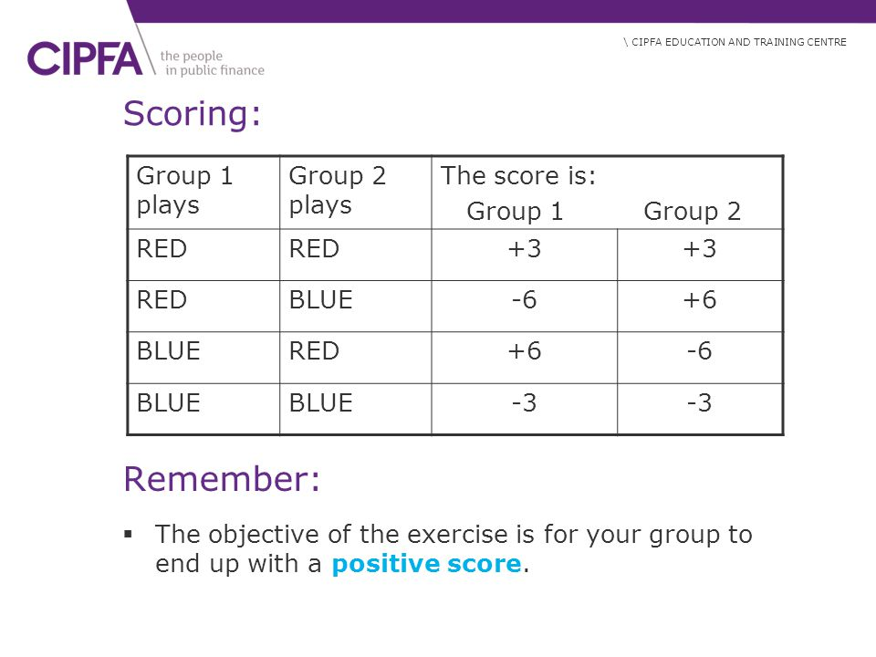 Scoring: Remember: Group 1 plays Group 2 plays The score is: Group 1