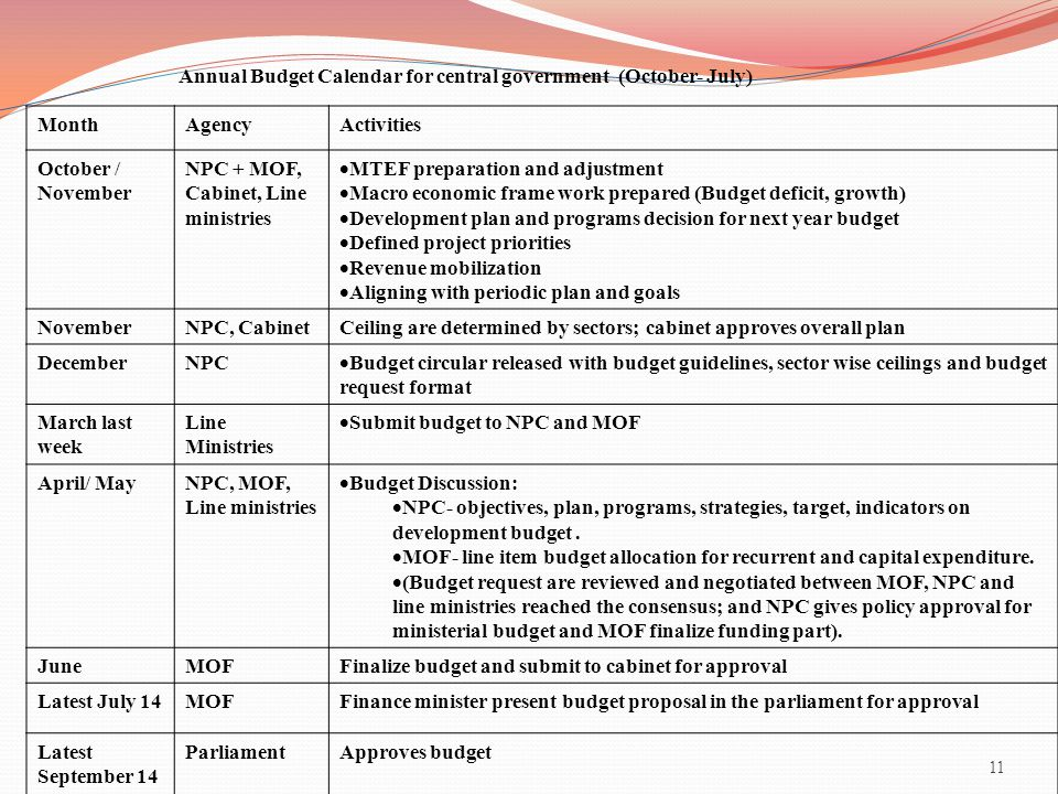 Annual Budget Calendar for central government (October- July)