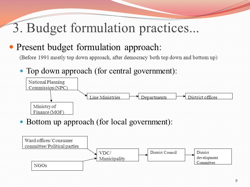 3. Budget formulation practices...