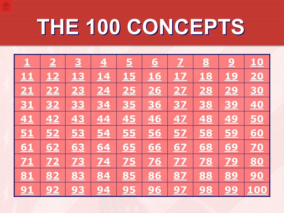 THE 100 CONCEPTS 1. 2. 3. 4. 5. 6. 7. 8. 9. 10. 11. 12. 13. 14. 15. 16. 17. 18. 19.