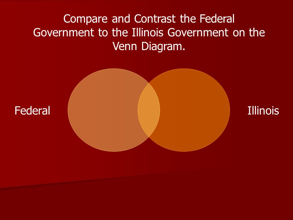 Compare and Contrast the Federal Government to the Illinois Government on the Venn Diagram.