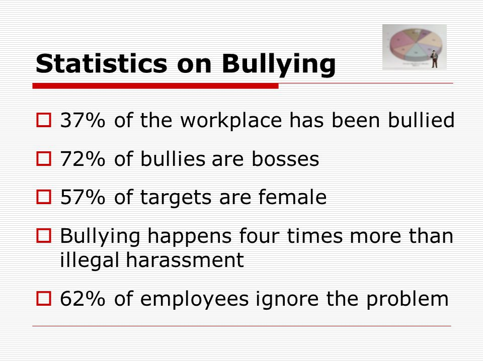 Statistics on Bullying