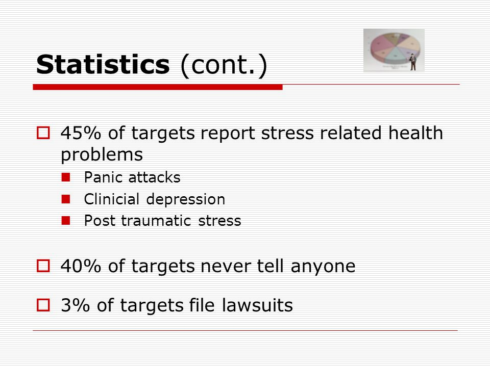 Statistics (cont.) 45% of targets report stress related health problems. Panic attacks. Clinicial depression.