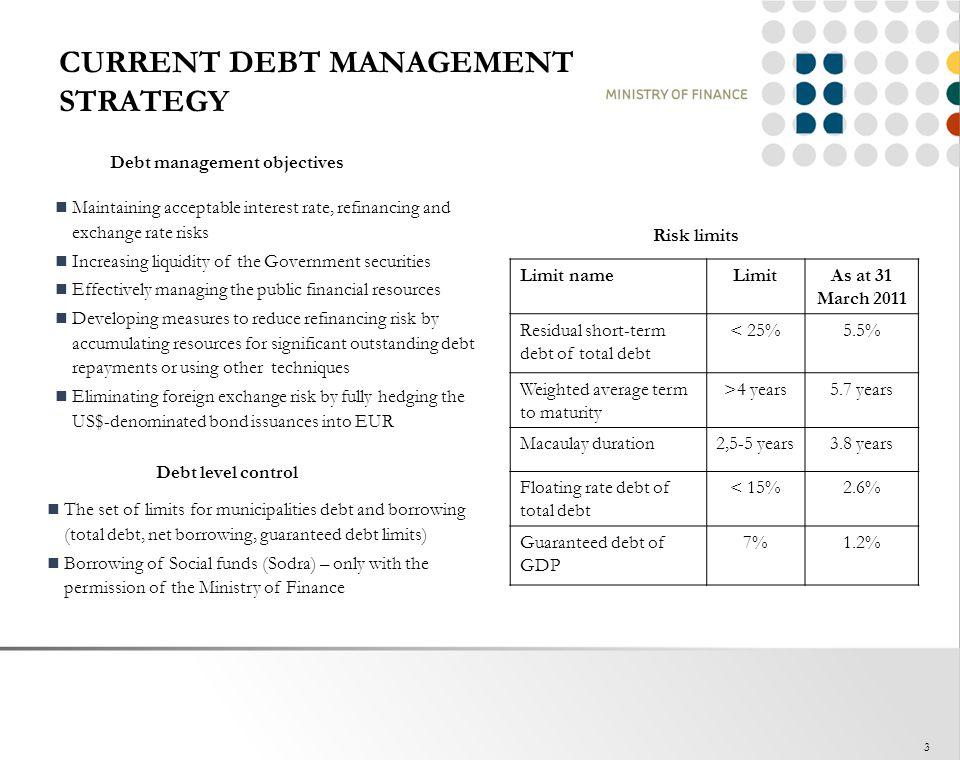 CURRENT DEBT MANAGEMENT STRATEGY