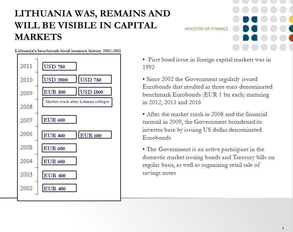 LITHUANIA WAS, REMAINS AND WILL BE VISIBLE IN CAPITAL MARKETS