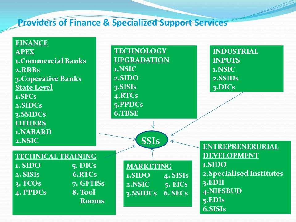 Providers of Finance & Specialized Support Services