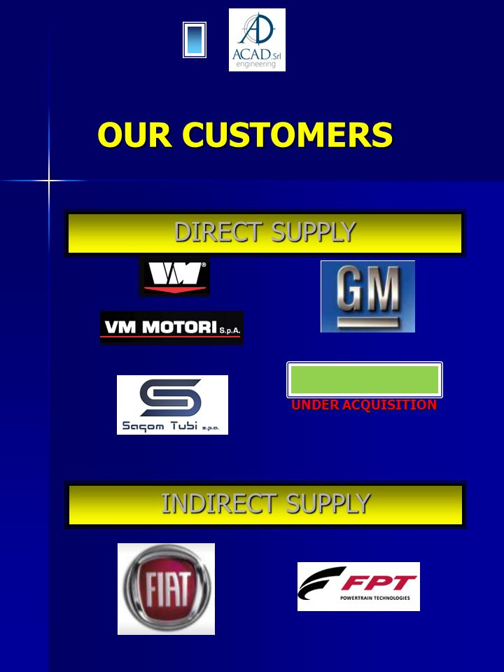 OUR CUSTOMERS DIRECT SUPPLY UNDER ACQUISITION INDIRECT SUPPLY