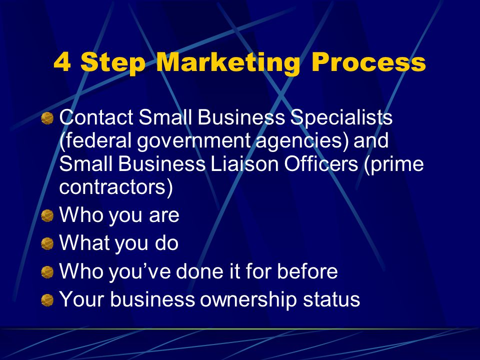 4 Step Marketing Process