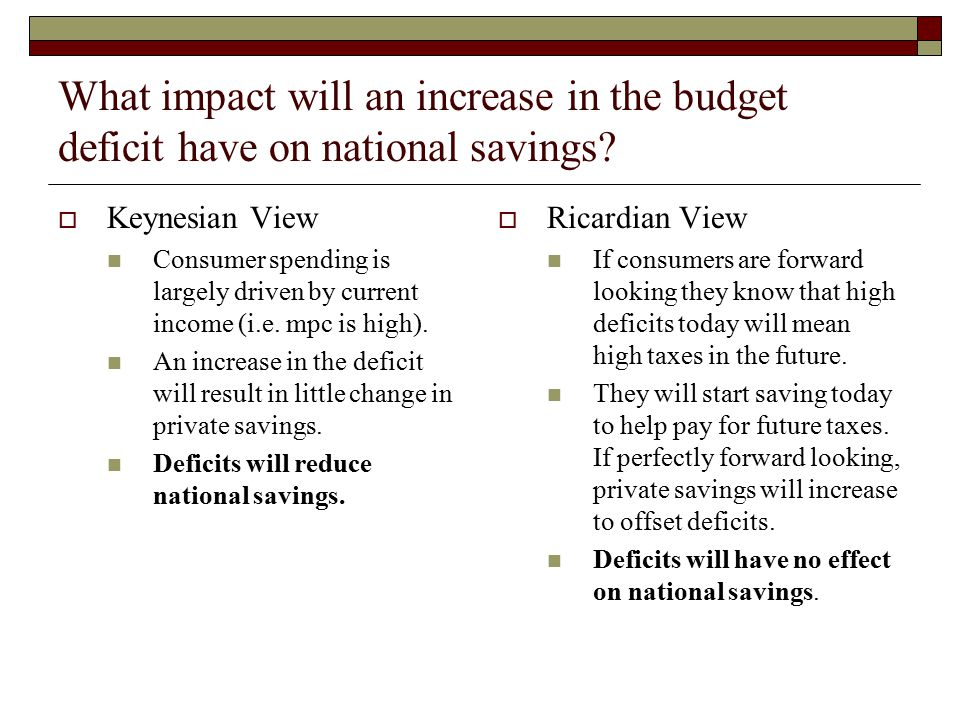 What impact will an increase in the budget deficit have on national savings